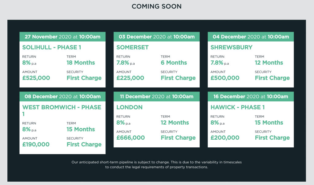 Upcoming CrowdProperty Projects for December 2020
